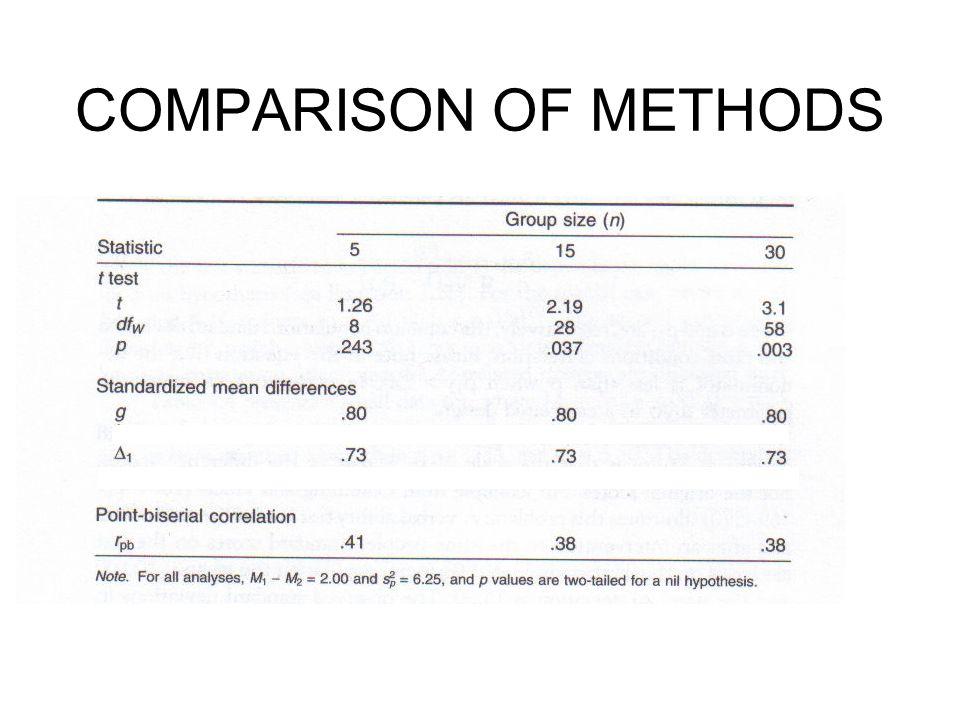 COMPARISON OF METHODS 8