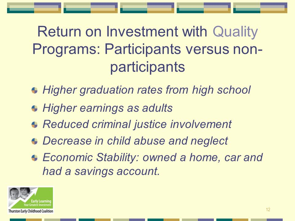 Return on Investment with Quality Programs: Participants versus non-participants