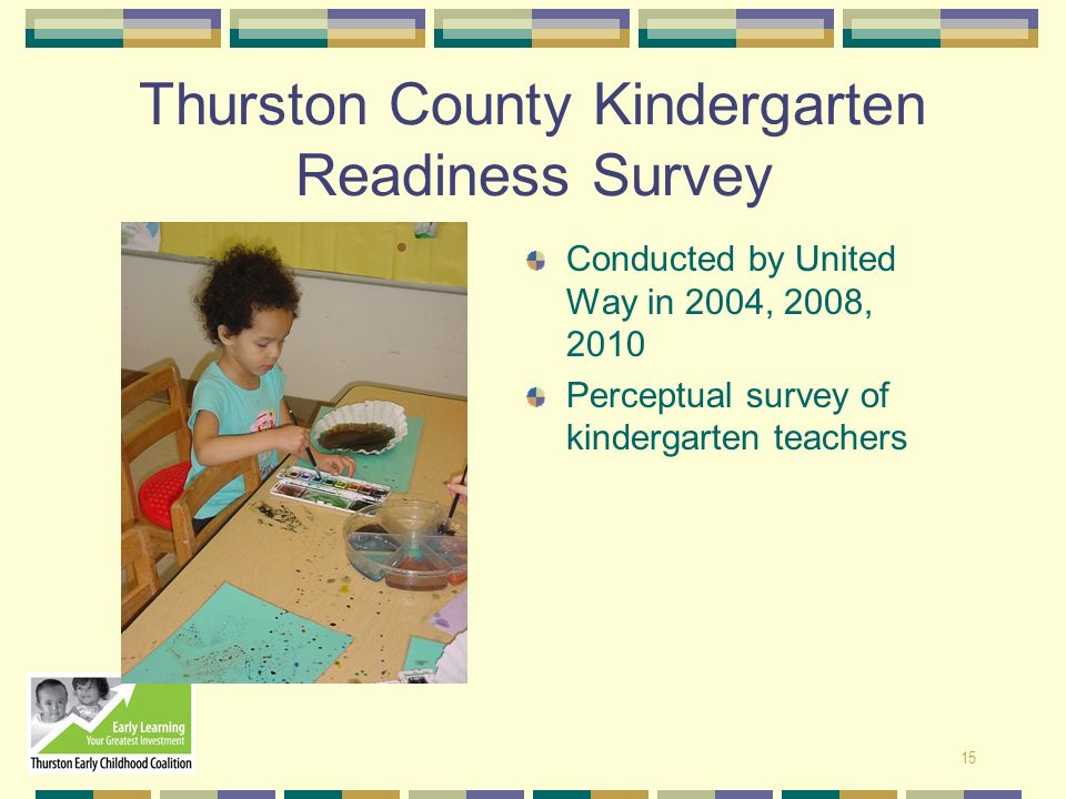 Thurston County Kindergarten Readiness Survey