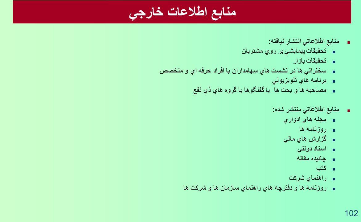 منابع اطلاعات خارجي منابع اطلاعاتي انتشار نيافته: