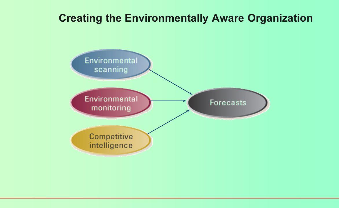 Creating the Environmentally Aware Organization