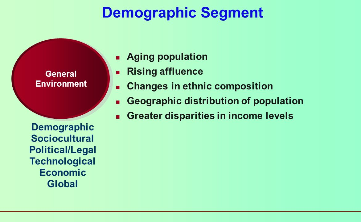 Demographic Segment Aging population Rising affluence