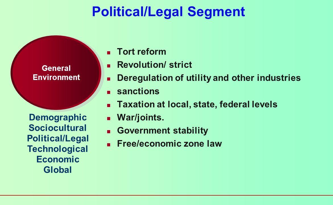 Political/Legal Segment
