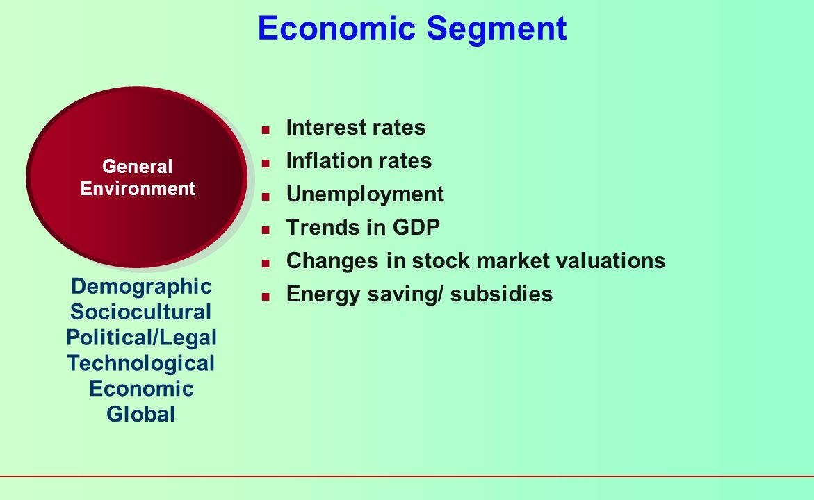 Economic Segment Interest rates Inflation rates Unemployment