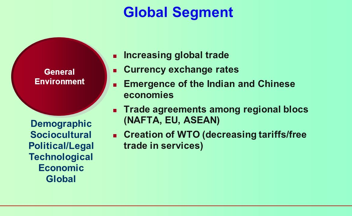 Global Segment Increasing global trade Currency exchange rates