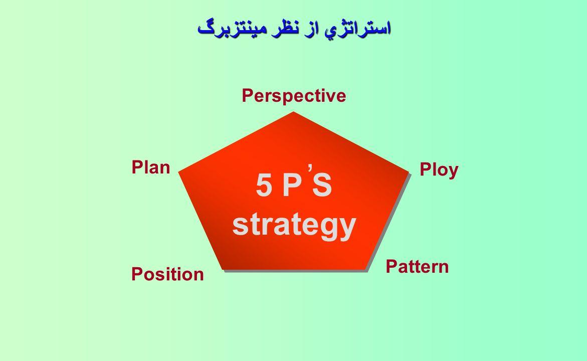 استراتژي از نظر مینتزبرگ