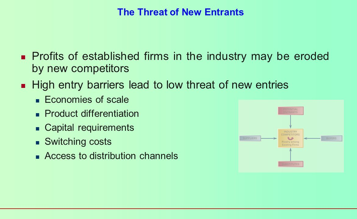 The Threat of New Entrants