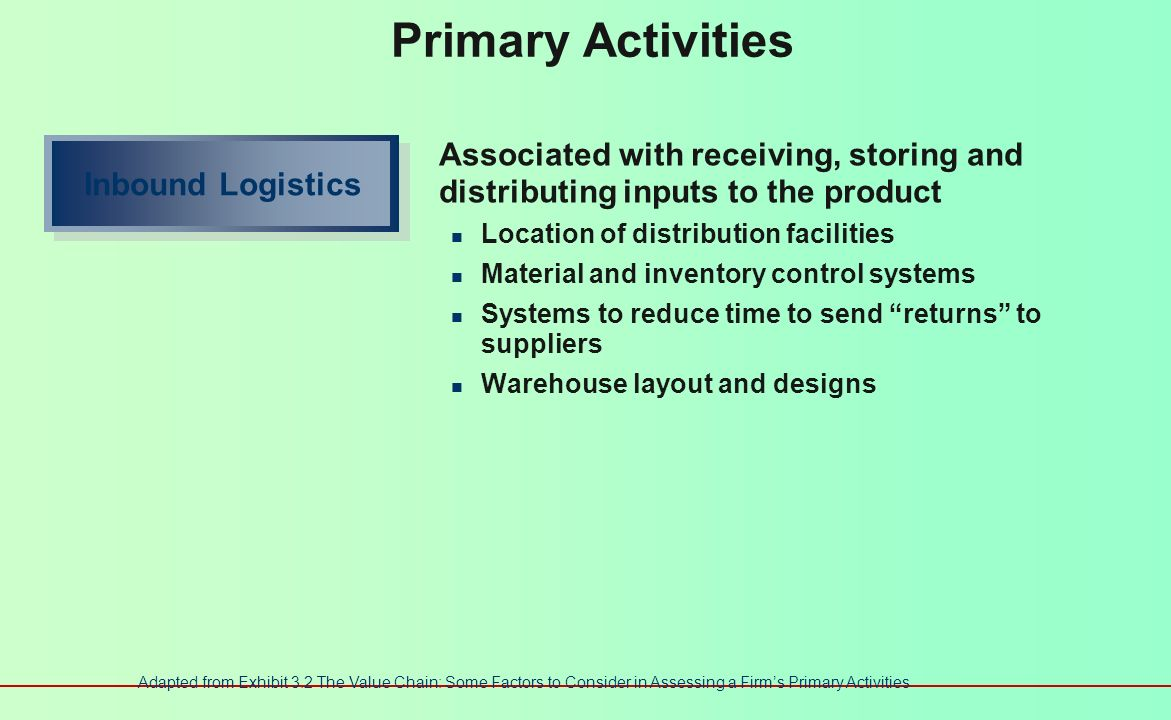 Primary Activities Inbound Logistics. Associated with receiving, storing and distributing inputs to the product.