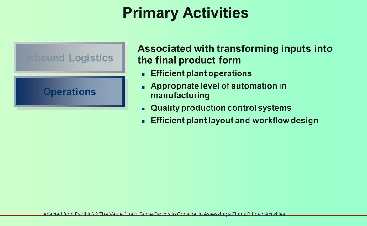 Primary Activities Inbound Logistics. Associated with transforming inputs into the final product form.