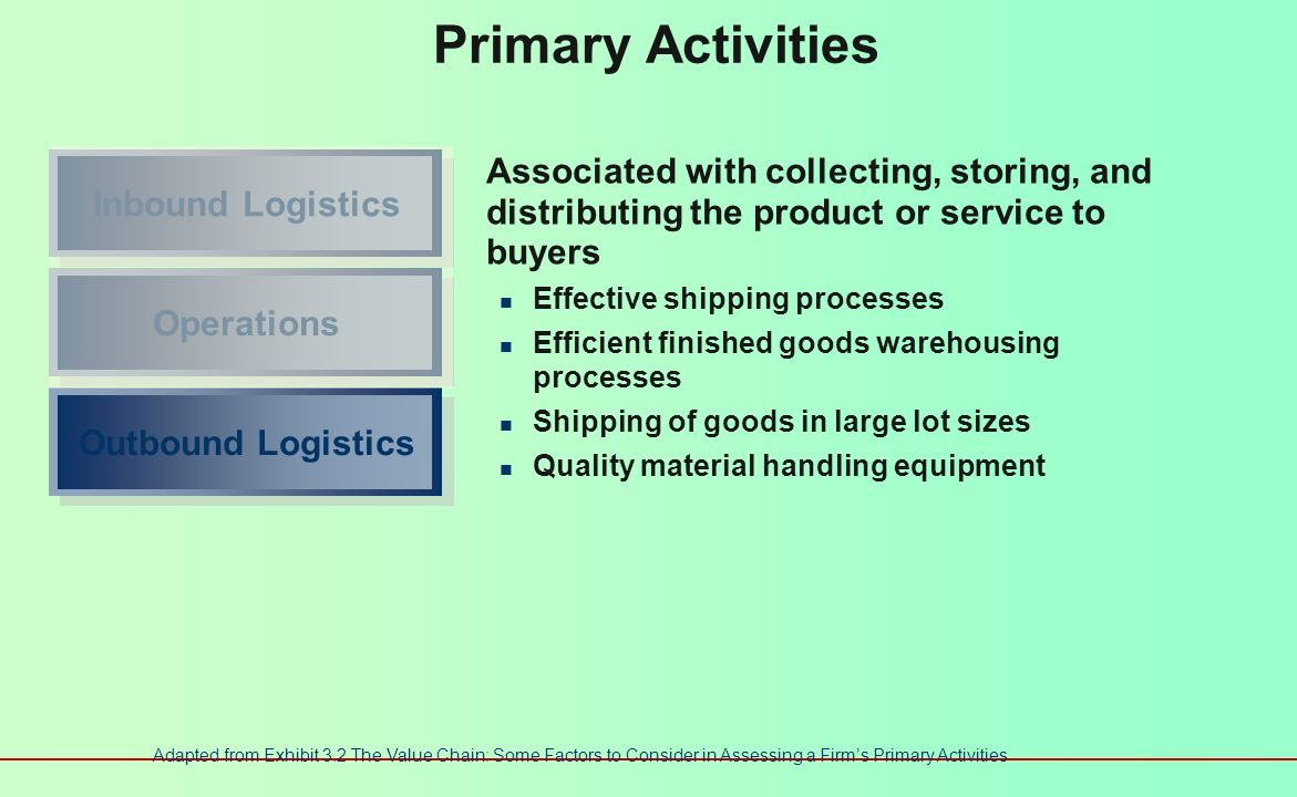 Primary Activities Inbound Logistics. Associated with collecting, storing, and distributing the product or service to buyers.