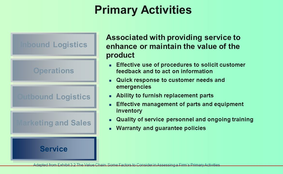Primary Activities Inbound Logistics. Associated with providing service to enhance or maintain the value of the product.