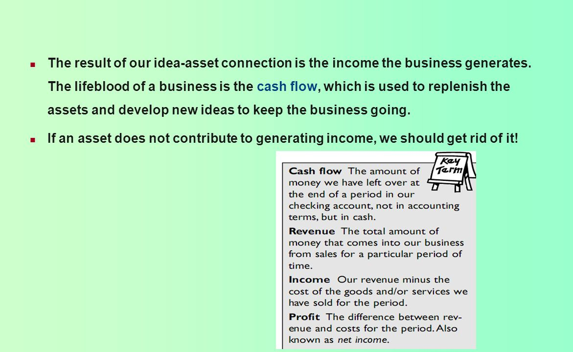 The result of our idea-asset connection is the income the business generates. The lifeblood of a business is the cash flow, which is used to replenish the assets and develop new ideas to keep the business going.