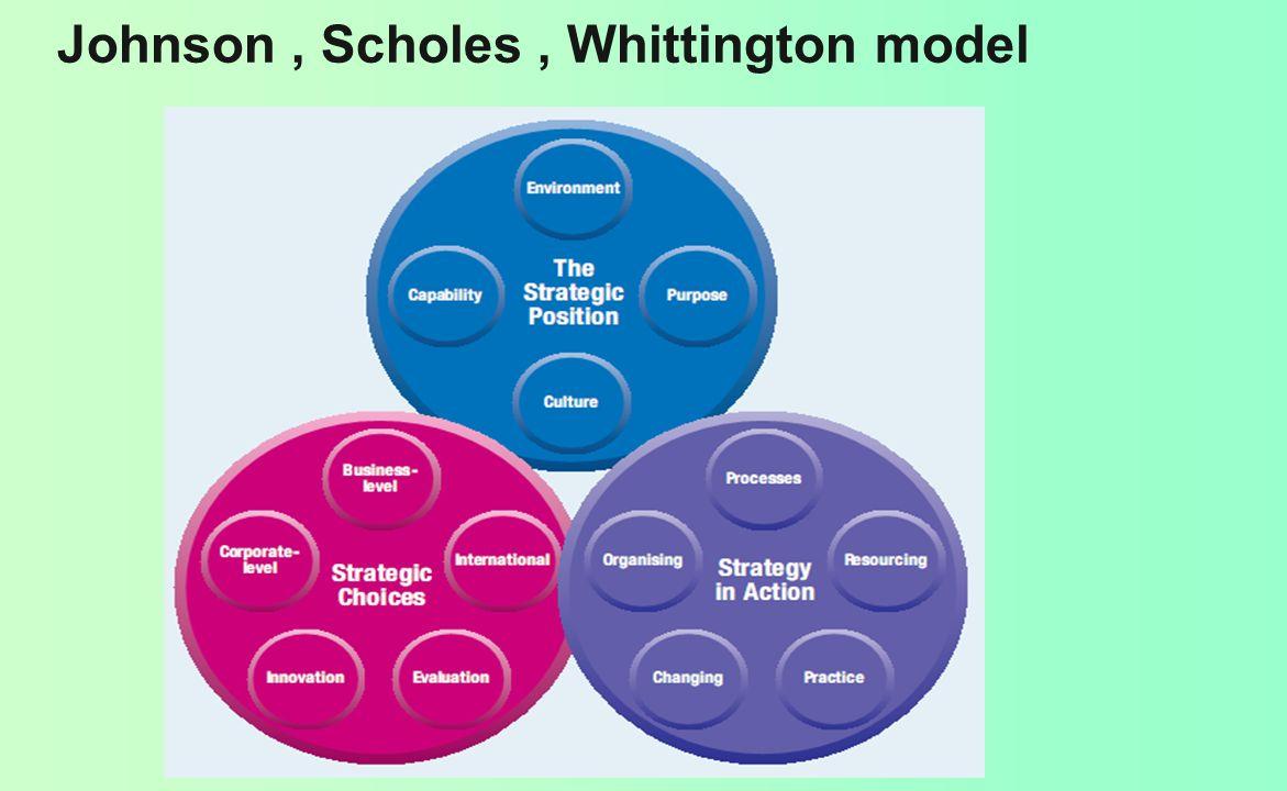 Johnson , Scholes , Whittington model