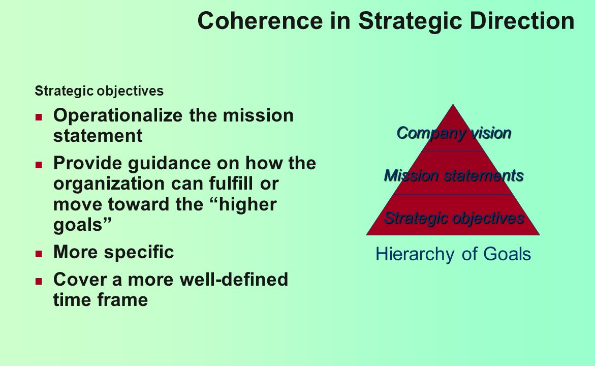 Coherence in Strategic Direction