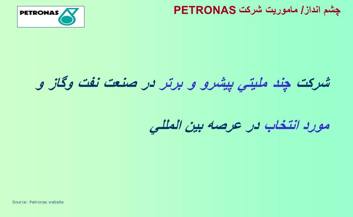 چشم انداز/ ماموريت شركت PETRONAS