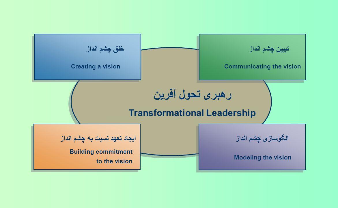 رهبری تحول آفرين Transformational Leadership خلق چشم انداز