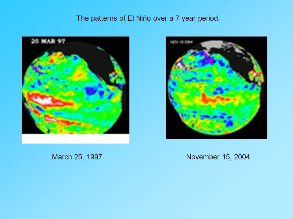 The patterns of El Niño over a 7 year period.