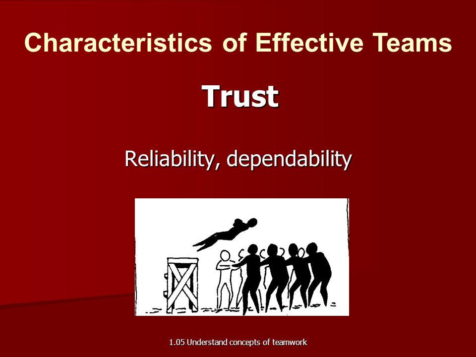 Reliability, dependability