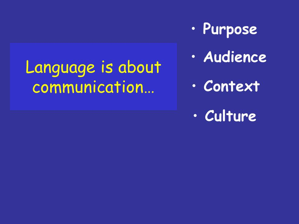 Language is about communication…