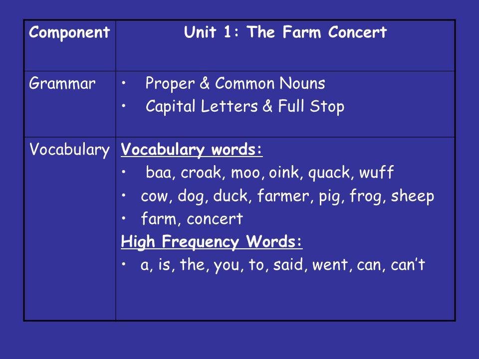 Component Unit 1: The Farm Concert. Grammar. Proper & Common Nouns. Capital Letters & Full Stop.