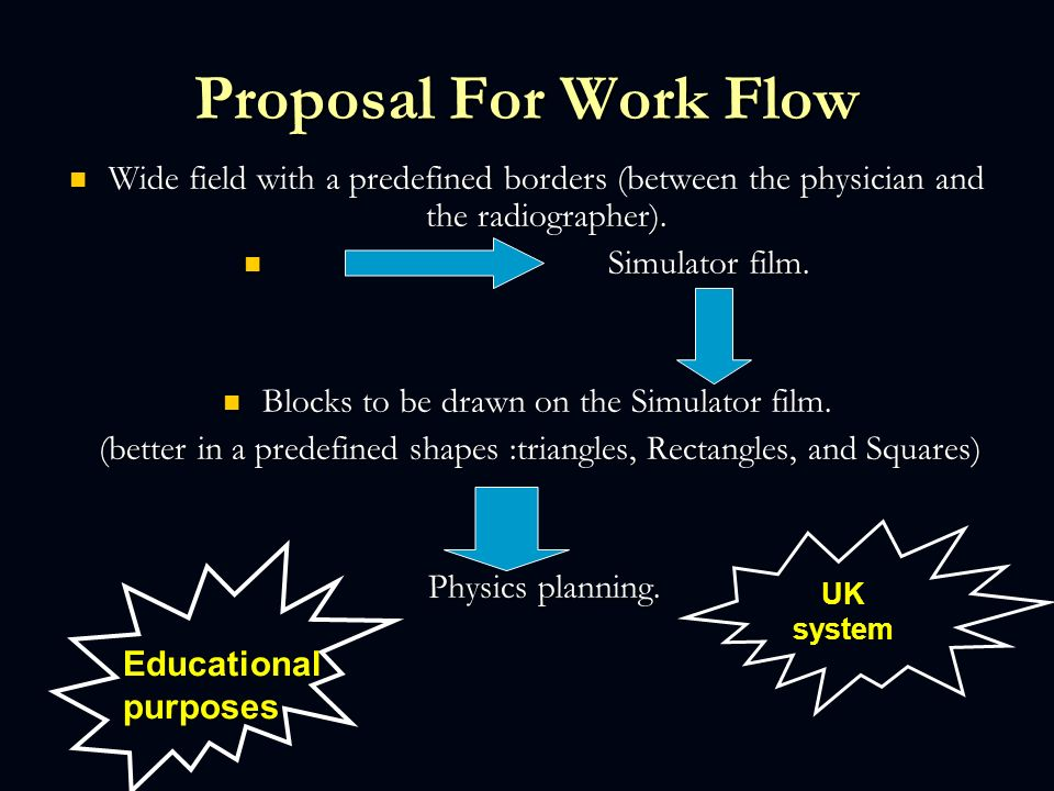 Proposal For Work Flow Wide field with a predefined borders (between the physician and the radiographer).