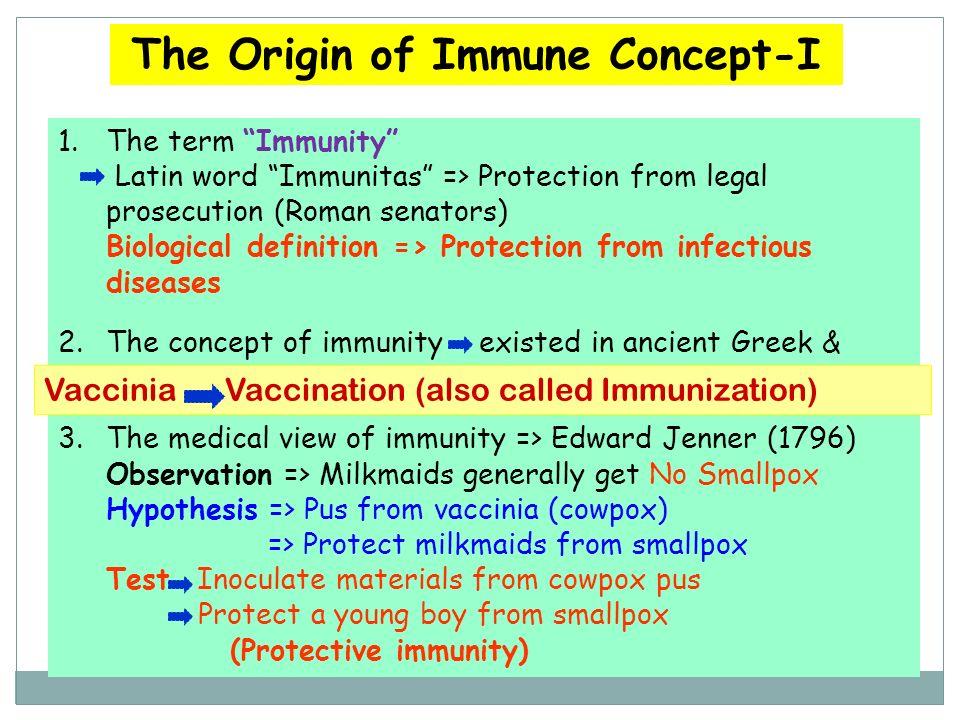 The Origin of Immune Concept-I