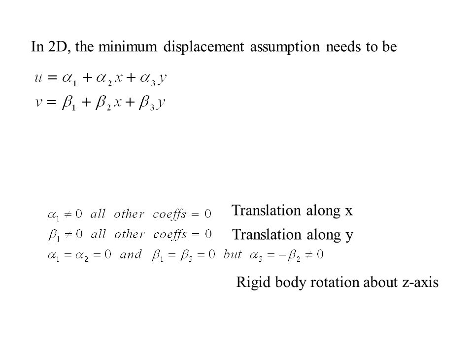 In 2D, the minimum displacement assumption needs to be