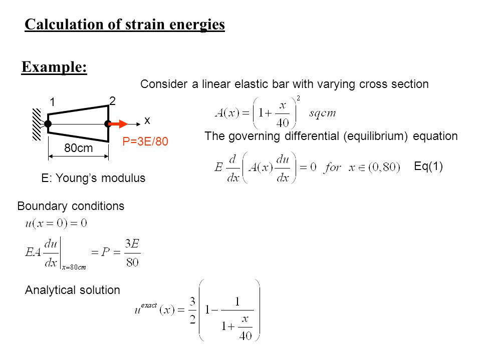 Calculation of strain energies