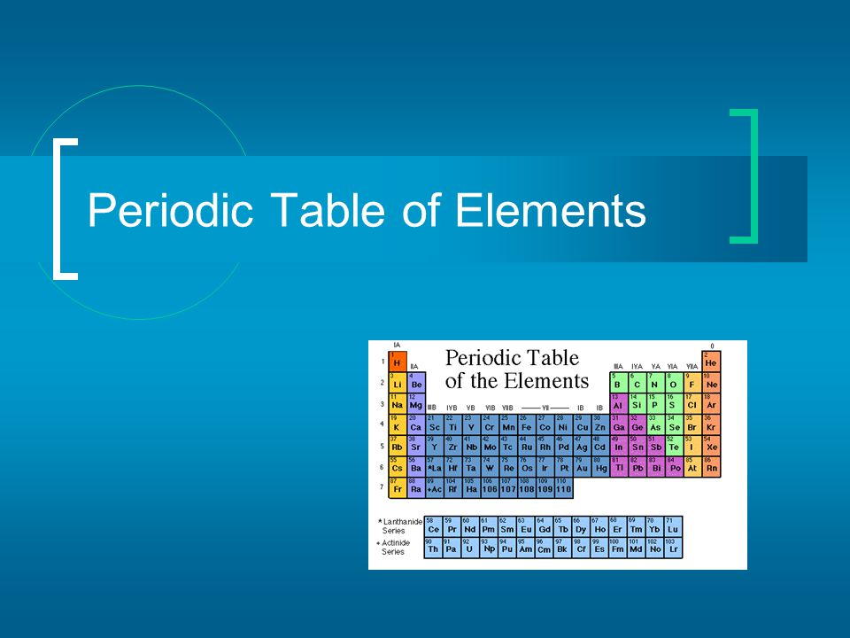 Periodic table of elements ppt video online download 1 periodic table of elements urtaz Choice Image
