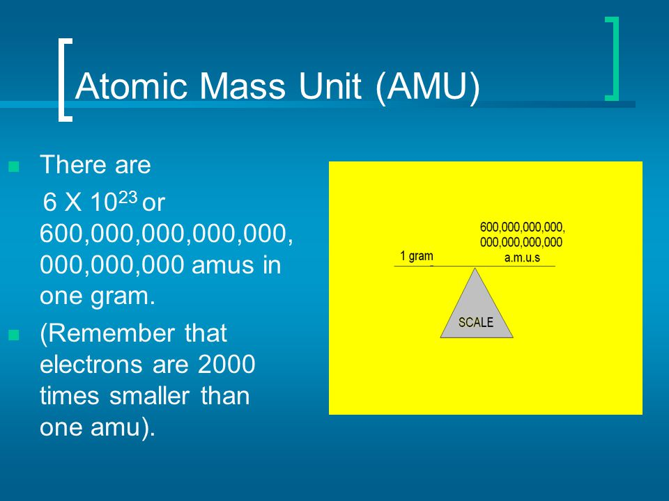Atomic Mass Unit (AMU) There are