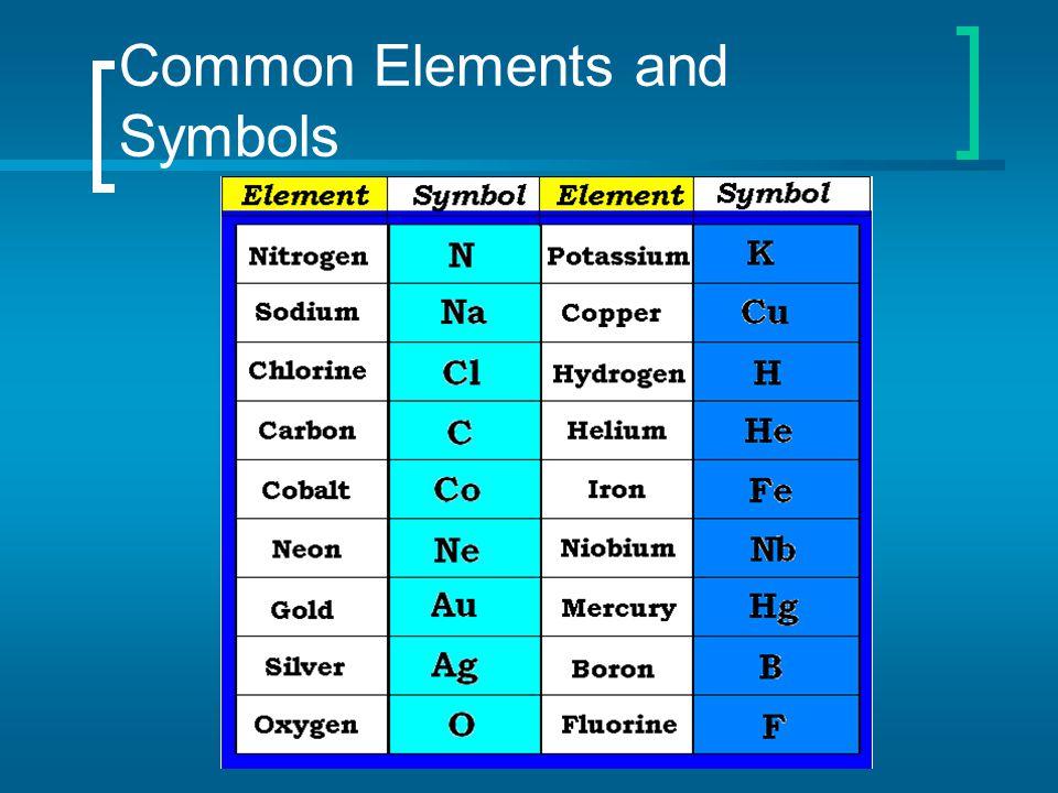 Common Elements and Symbols