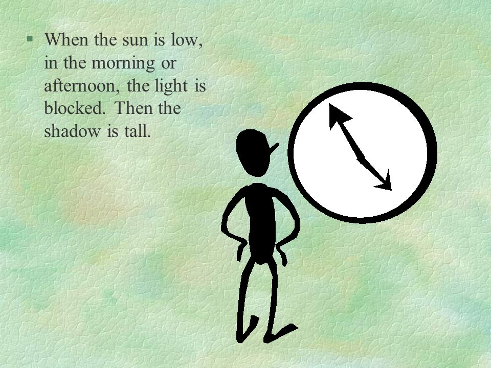 When the sun is low, in the morning or afternoon, the light is blocked