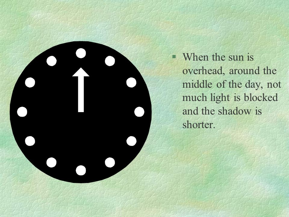 When the sun is overhead, around the middle of the day, not much light is blocked and the shadow is shorter.