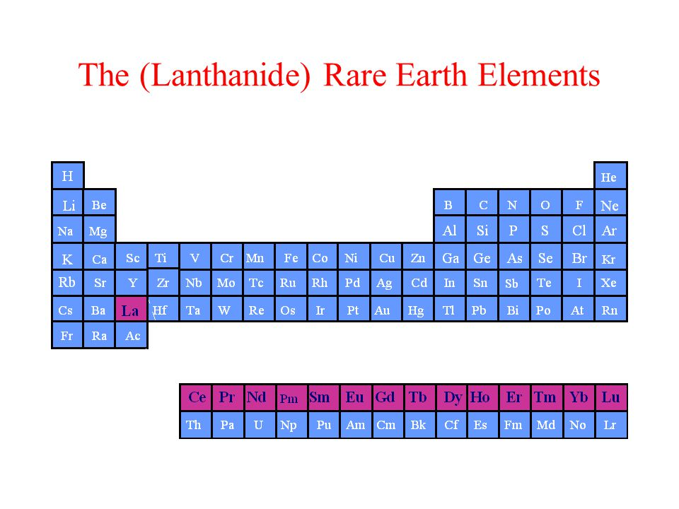 The (Lanthanide) Rare Earth Elements