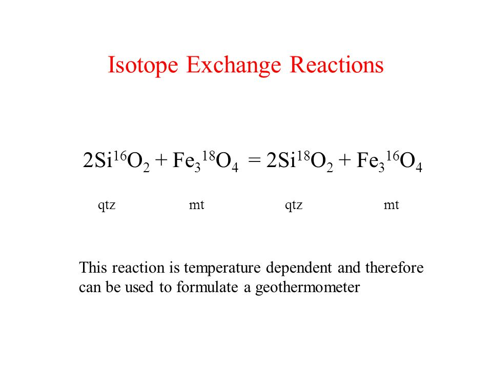 Isotope Exchange Reactions