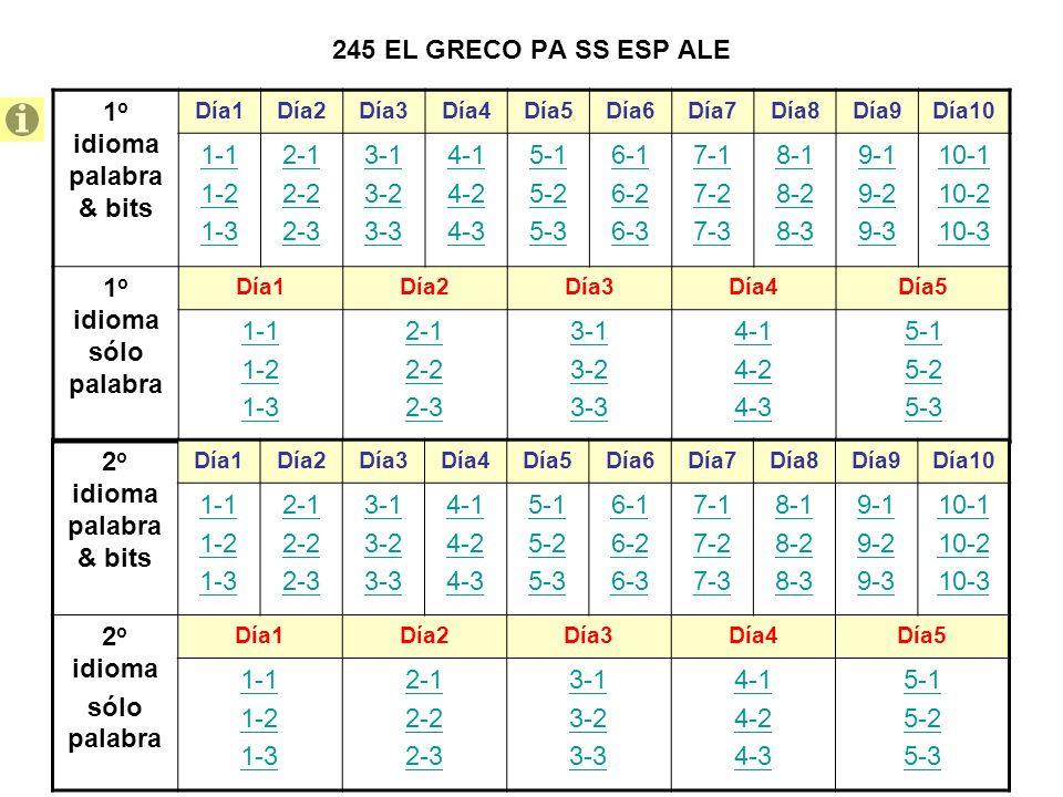 245 EL GRECO PA SS ESP ALE 1o idioma palabra& bits 1-1 1-2 1-3 2-1 2-2