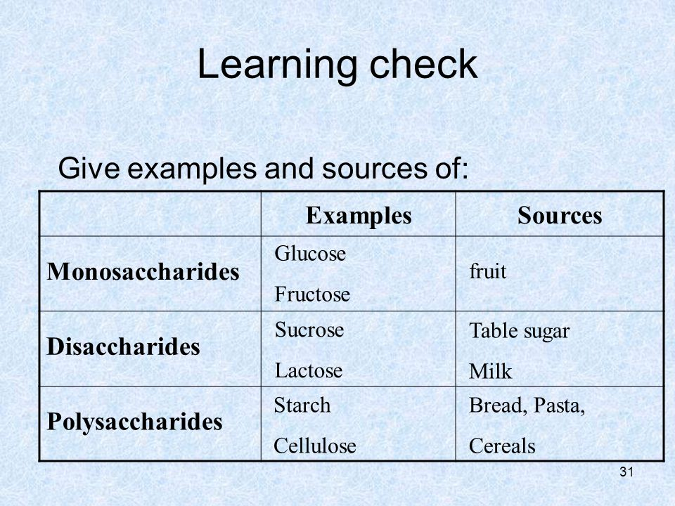 Learning check Give examples and sources of: Examples Sources