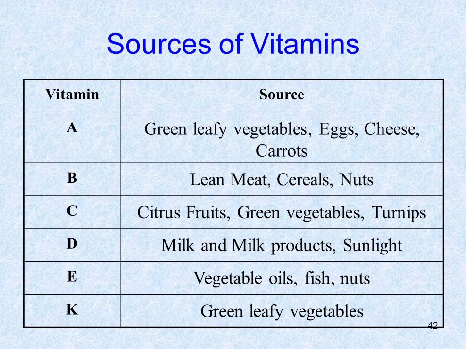 Sources of Vitamins Green leafy vegetables, Eggs, Cheese, Carrots