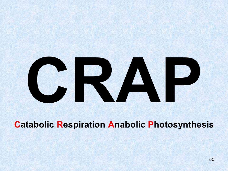 Catabolic Respiration Anabolic Photosynthesis
