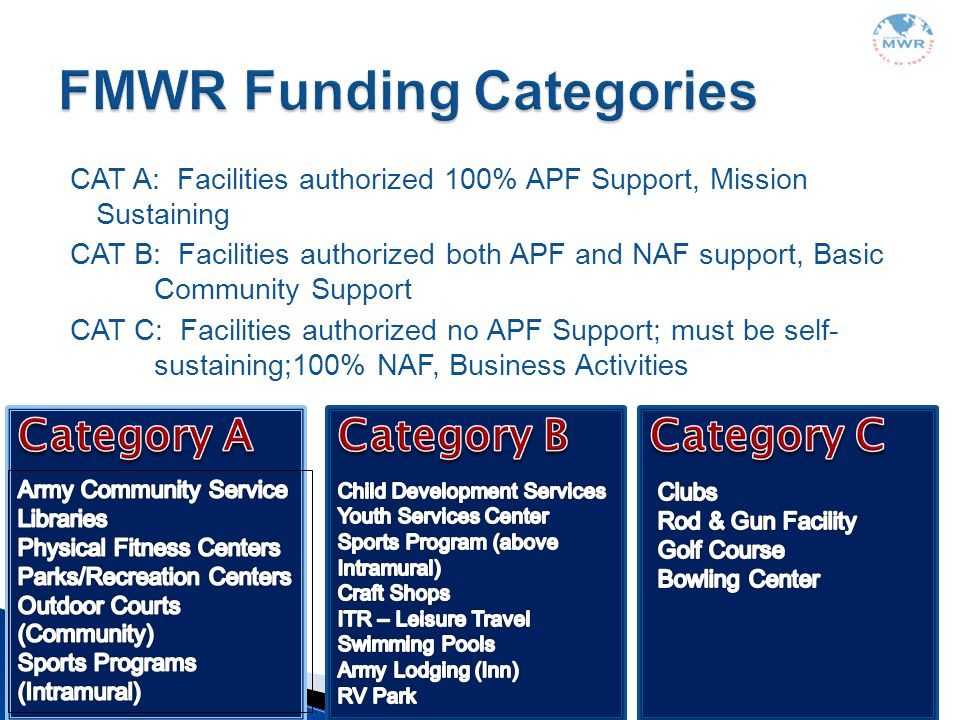 FMWR Funding Categories