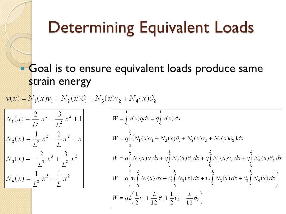 Determining Equivalent Loads