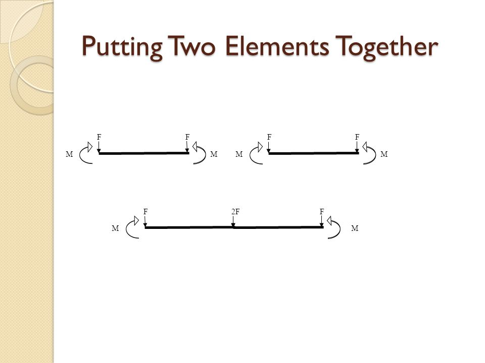 Putting Two Elements Together