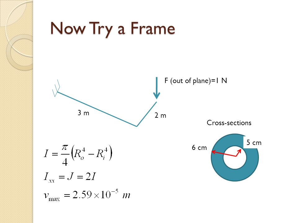Now Try a Frame F (out of plane)=1 N 3 m 2 m Cross-sections 5 cm 6 cm