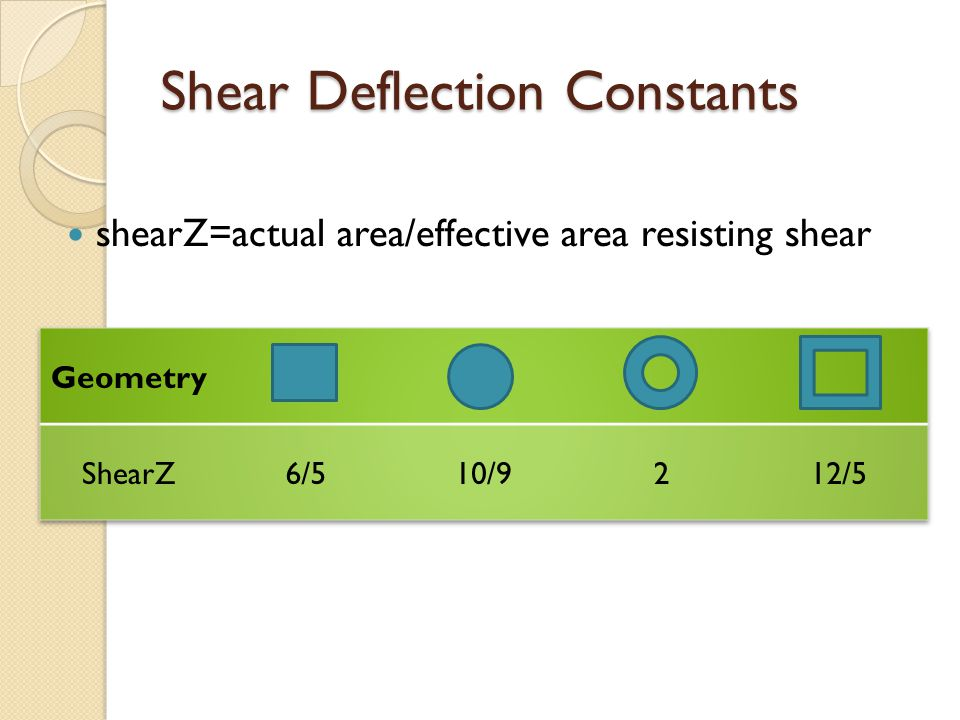 Shear Deflection Constants