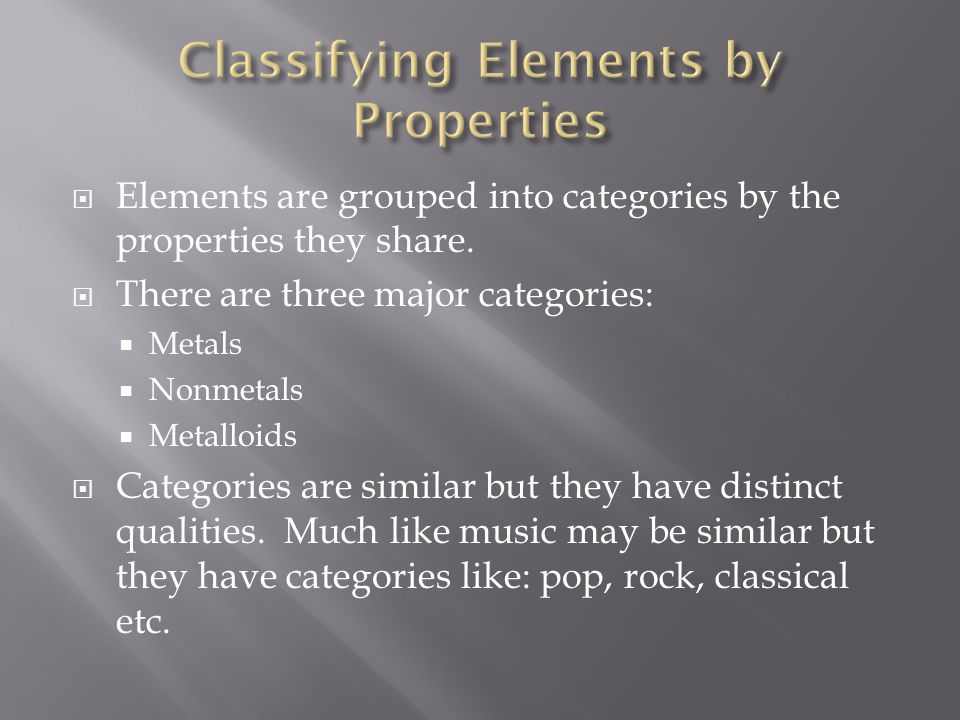 Classifying Elements by Properties