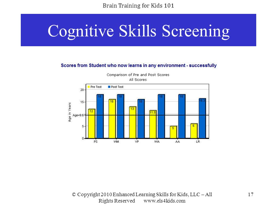 Cognitive Skills Screening