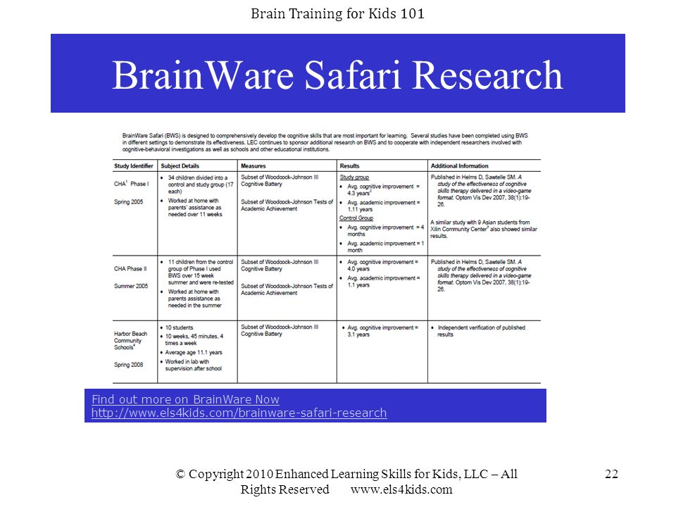BrainWare Safari Research