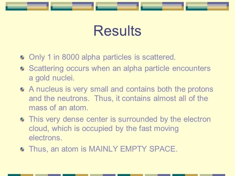 Results Only 1 in 8000 alpha particles is scattered.