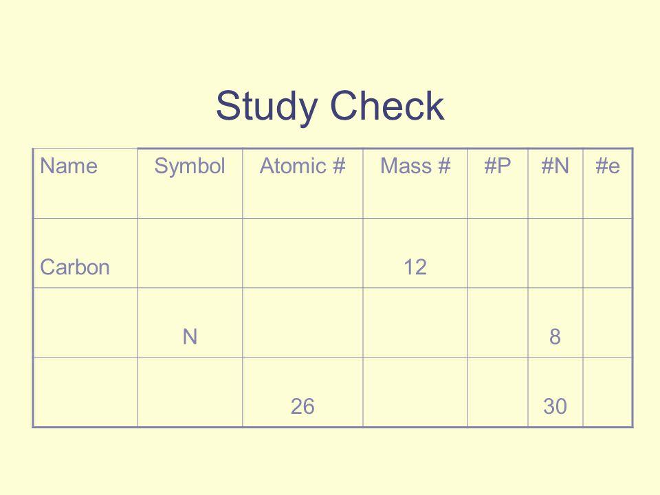 Study Check Name Symbol Atomic # Mass # #P #N #e Carbon 12 N 8 26 30