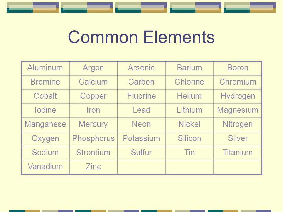 Periodic Table 10 common elements periodic table : Periodic Table » 10 Common Elements Periodic Table - Periodic ...